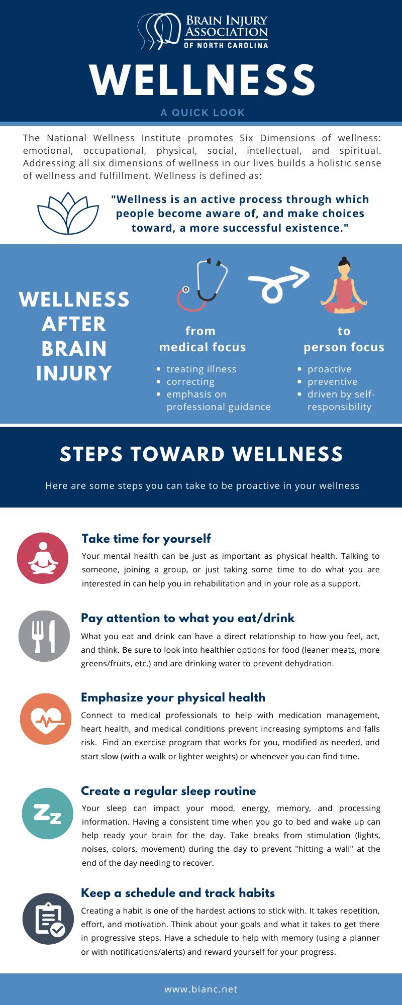 Brain Injury Wellness Infographic