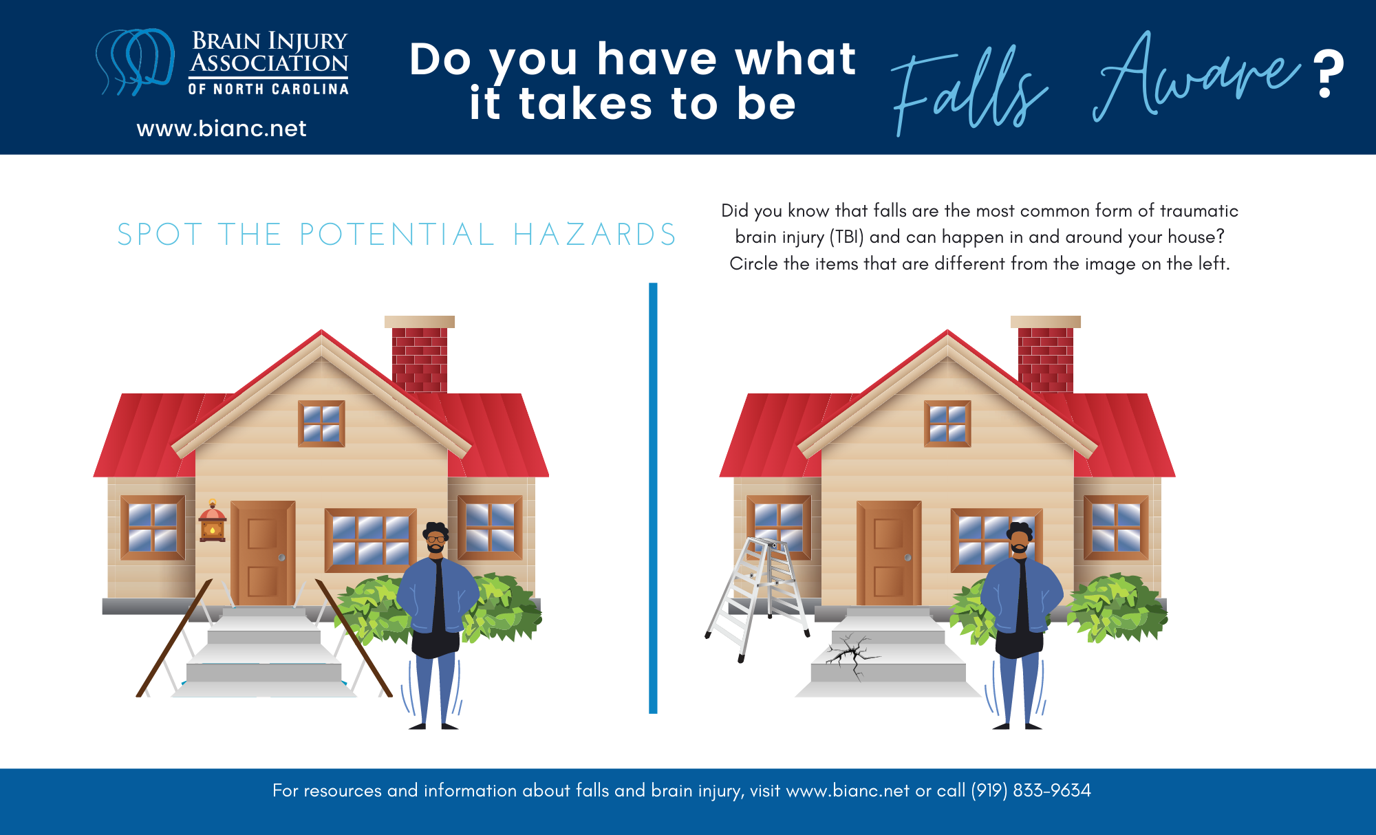 Copy of Falls Safety Placemats